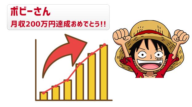 【コンサル生実績】ボビーさんが、本業と合わせて月収200万超えを宣言!