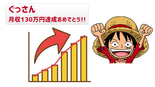 【コンサル生実績】ぐっさんが月収130万円稼ぎました!