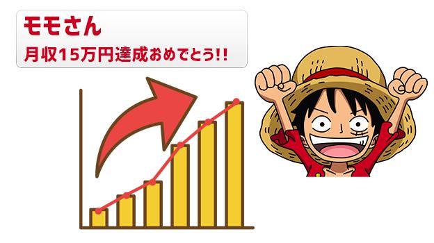 【コンサル生実績】モモさんが副業民泊で安定収入15万確保!めちゃ楽しんでます!