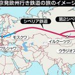 シベリア鉄道で、ヨーロッパまで民泊鉄道旅行!